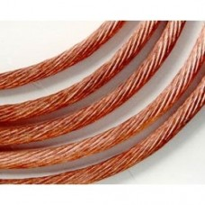 Другие кабели и провода ПЩ 8.0